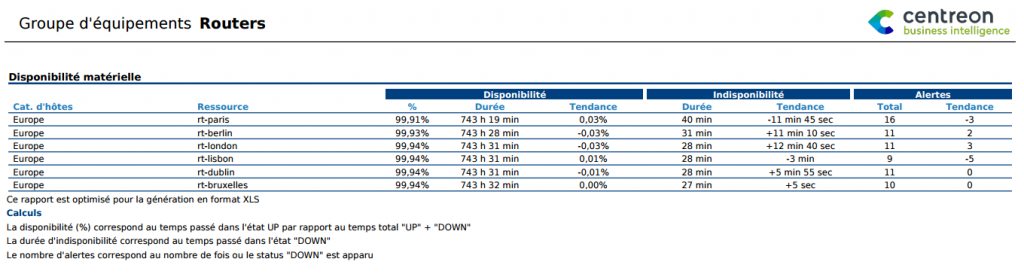 8_FR_availabilityReport
