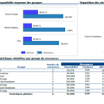 cat obj_data aggregation for Centreon BI reports_4
